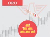 Análisis XAU/USD: El precio del oro está subiendo