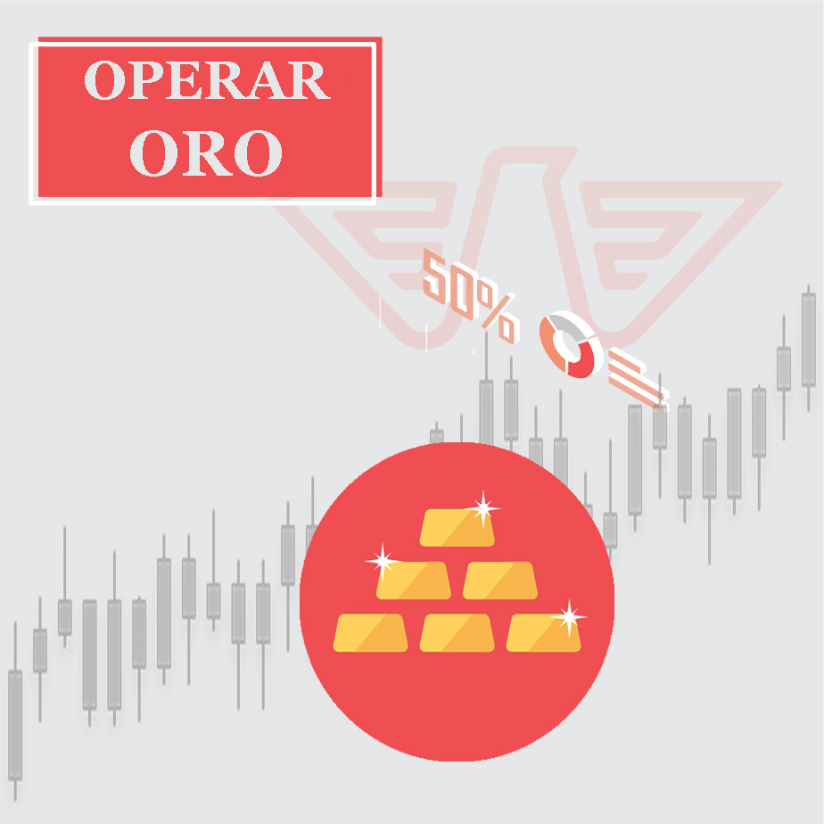 Análisis de Oro