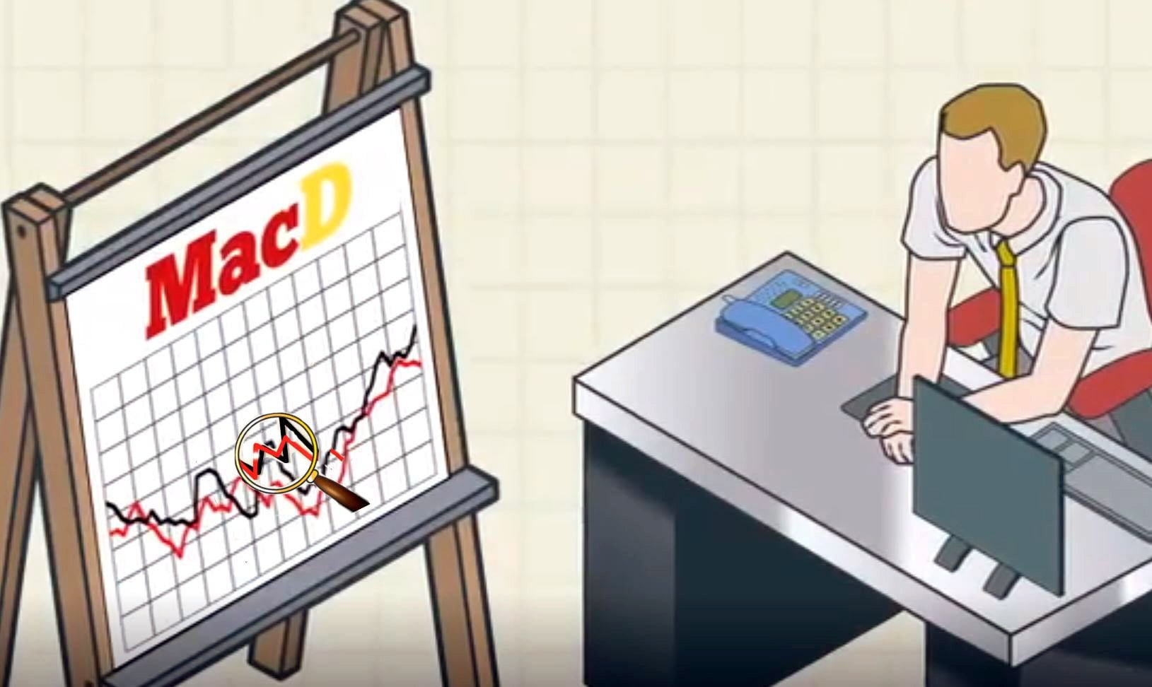MACD moving average strategy
