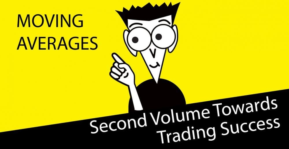 Moving Averages strategy