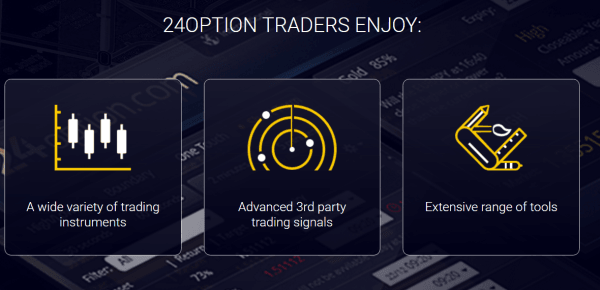 24Options Review