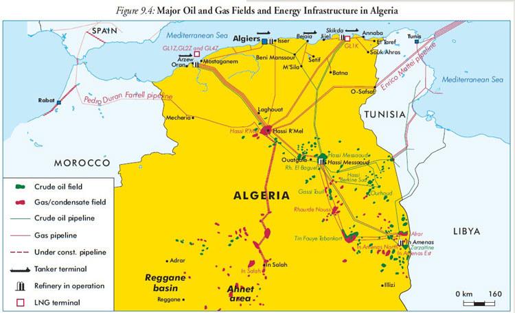 Algerian Economy