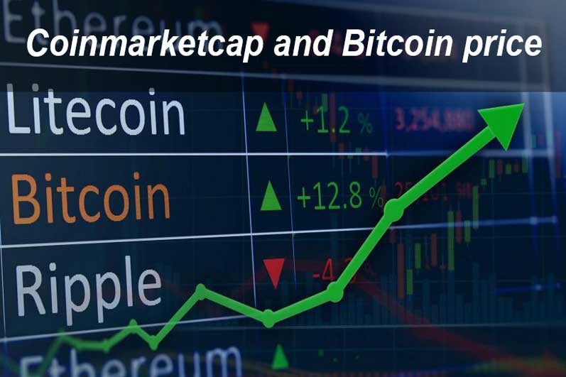 Coinmarketcap and future projections for bitcoin price