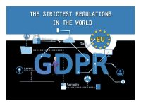 Data Protection and personal privacy: GDPR in Europe
