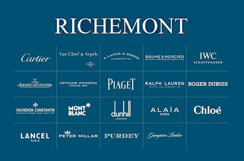 Image result for richemont group
