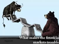 Financial markets, wriggling, interrogation and economical risk