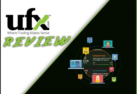 UFX Broker Review – Our View on the Broker