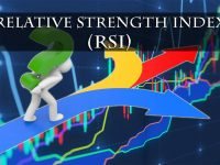 Relative Strength Index – How Does It Work