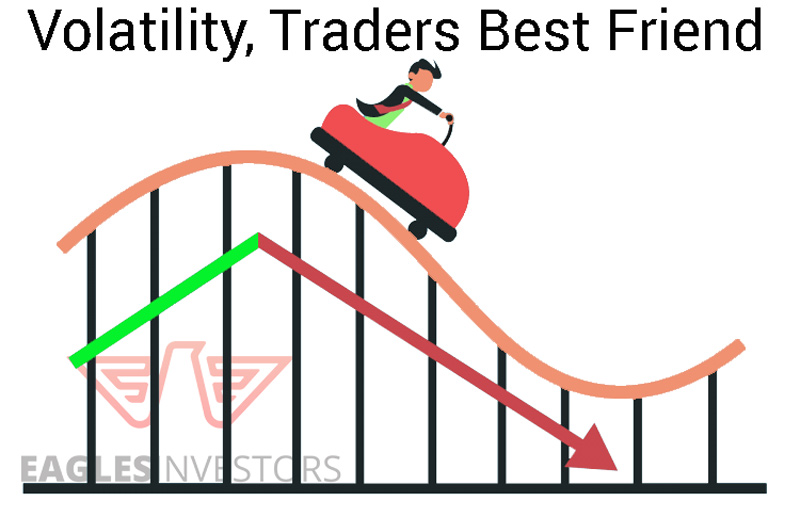 Volatility – How Can Traders Take Advantage of It?
