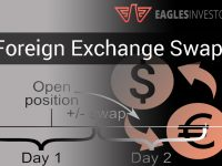 Foreign Exchange Swap – Different From Currency Swap?