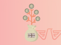 Pound Growth – History, Current Value, Brexit